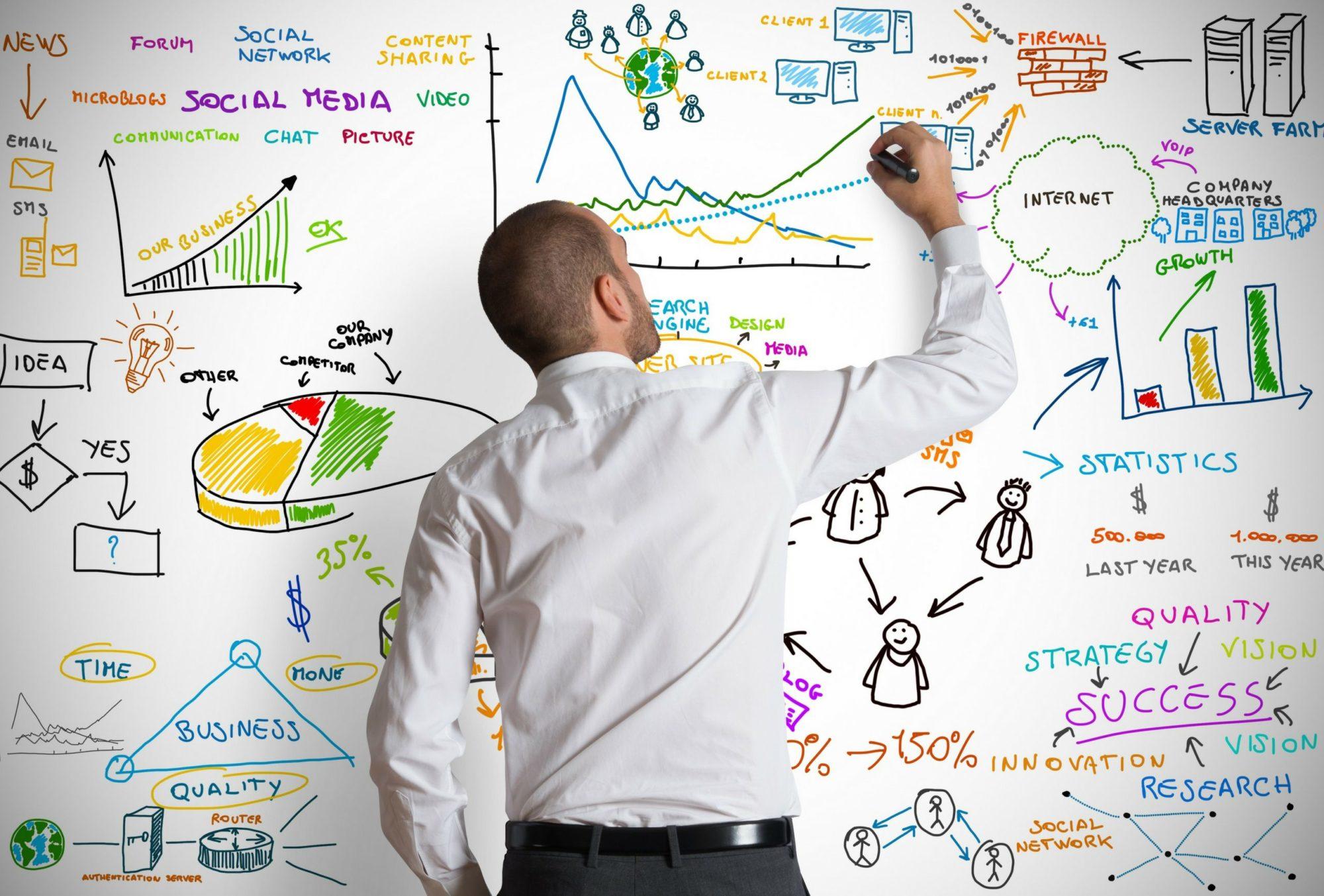 Controllo di Gestione VED Consulting